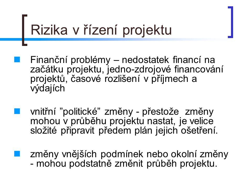 Rizika v řízení projektu Finanční problémy – nedostatek financí na začátku projektu, jedno-zdrojové financování projektů, časové rozlišení v příjmech a výdajích vnitřní politické změny - přestože změny mohou v průběhu projektu nastat, je velice složité připravit předem plán jejich ošetření.