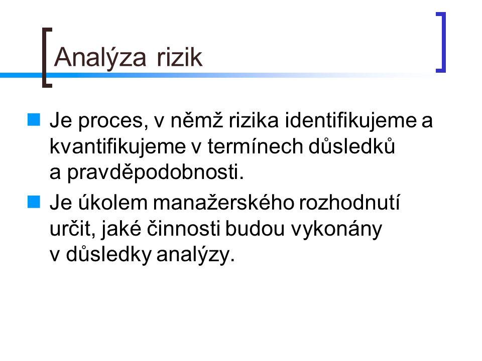 Analýza rizik Je proces, v němž rizika identifikujeme a kvantifikujeme v termínech důsledků a pravděpodobnosti.