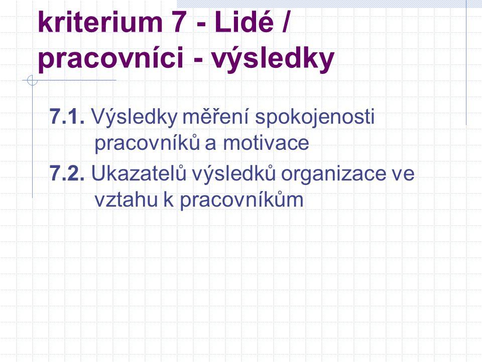 kriterium 7 - Lidé / pracovníci - výsledky 7.1.