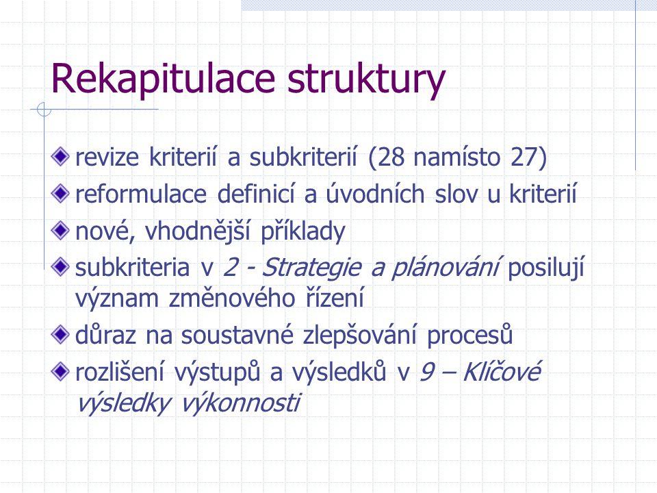 Rekapitulace struktury revize kriterií a subkriterií (28 namísto 27) reformulace definicí a úvodních slov u kriterií nové, vhodnější příklady subkriteria v 2 - Strategie a plánování posilují význam změnového řízení důraz na soustavné zlepšování procesů rozlišení výstupů a výsledků v 9 – Klíčové výsledky výkonnosti