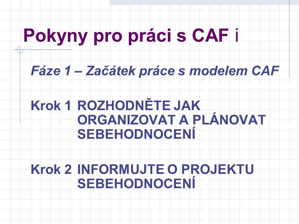 Pokyny pro práci s CAF i Fáze 1 – Začátek práce s modelem CAF Krok 1ROZHODNĚTE JAK ORGANIZOVAT A PLÁNOVAT SEBEHODNOCENÍ Krok 2INFORMUJTE O PROJEKTU SEBEHODNOCENÍ