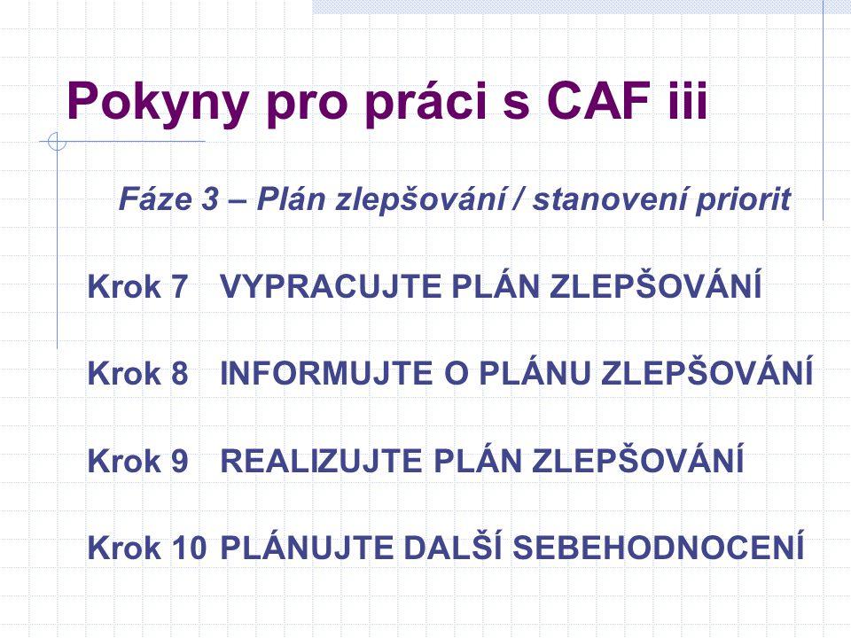 Pokyny pro práci s CAF iii Fáze 3 – Plán zlepšování / stanovení priorit Krok 7VYPRACUJTE PLÁN ZLEPŠOVÁNÍ Krok 8INFORMUJTE O PLÁNU ZLEPŠOVÁNÍ Krok 9REALIZUJTE PLÁN ZLEPŠOVÁNÍ Krok 10PLÁNUJTE DALŠÍ SEBEHODNOCENÍ