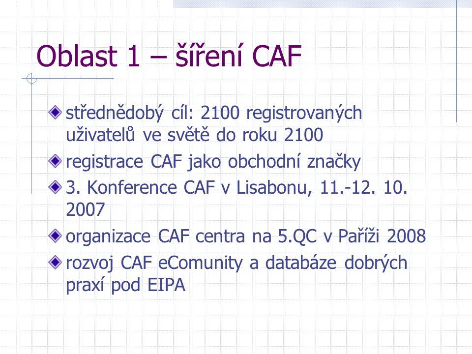 Oblast 1 – šíření CAF střednědobý cíl: 2100 registrovaných uživatelů ve světě do roku 2100 registrace CAF jako obchodní značky 3.