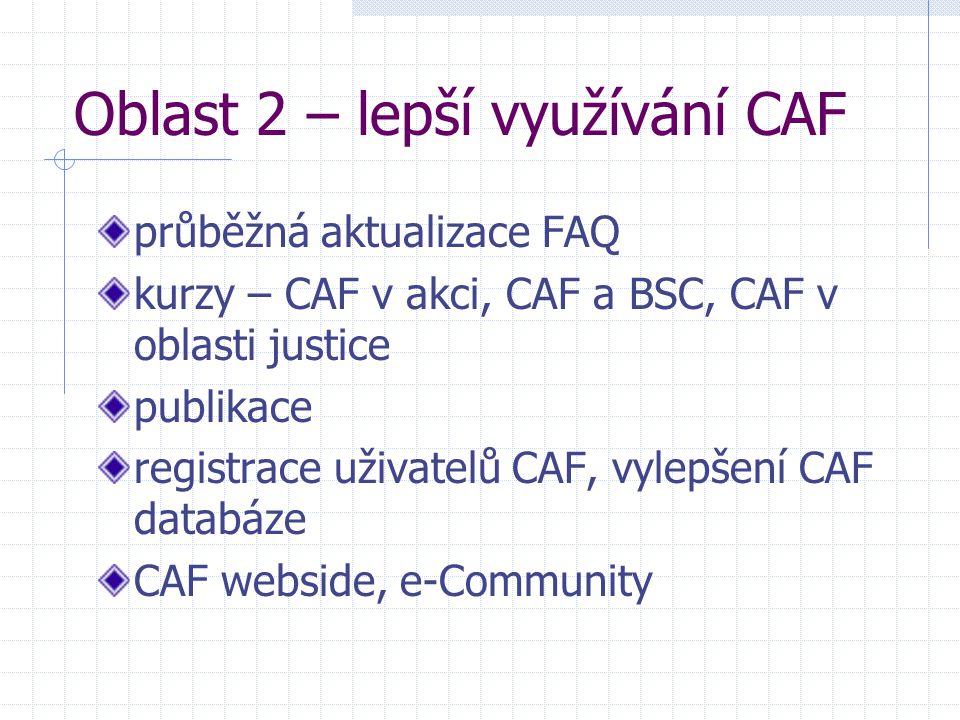 Oblast 2 – lepší využívání CAF průběžná aktualizace FAQ kurzy – CAF v akci, CAF a BSC, CAF v oblasti justice publikace registrace uživatelů CAF, vylepšení CAF databáze CAF webside, e-Community