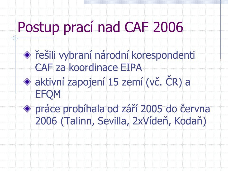 Postup prací nad CAF 2006 řešili vybraní národní korespondenti CAF za koordinace EIPA aktivní zapojení 15 zemí (vč.