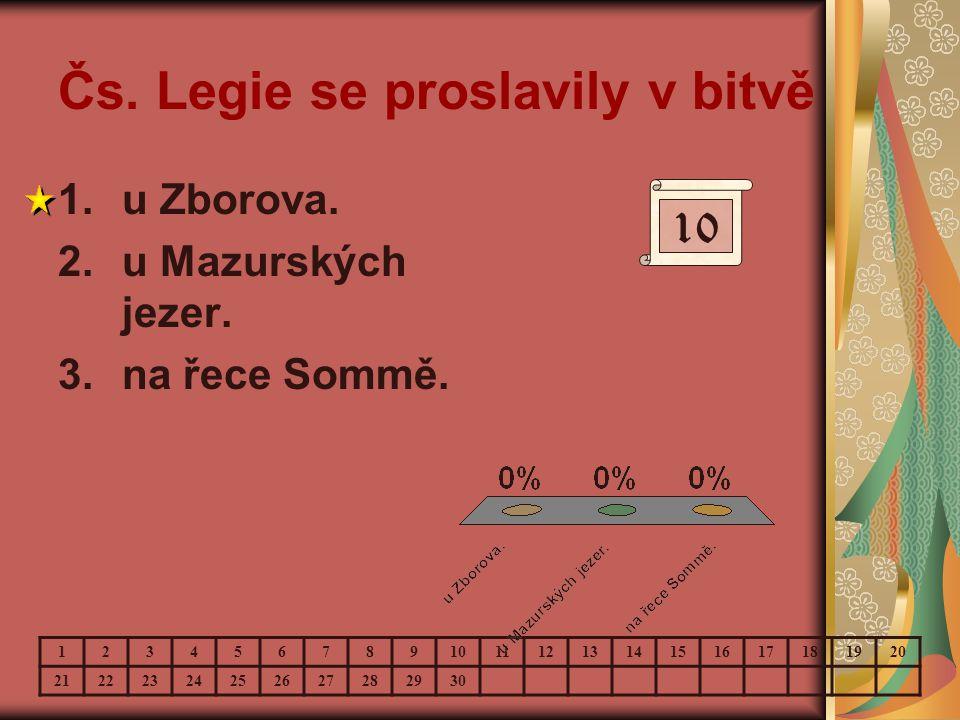 Čs. Legie se proslavily v bitvě 10 123456789 11121314151617181920 21222324252627282930 1.u Zborova. 2.u Mazurských jezer. 3.na řece Sommě.