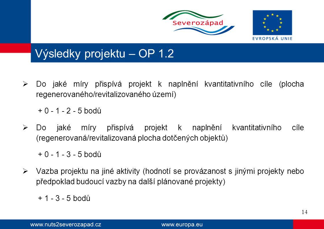  Do jaké míry přispívá projekt k naplnění kvantitativního cíle (plocha regenerovaného/revitalizovaného území) + 0 - 1 - 2 - 5 bodů  Do jaké míry přispívá projekt k naplnění kvantitativního cíle (regenerovaná/revitalizovaná plocha dotčených objektů) + 0 - 1 - 3 - 5 bodů  Vazba projektu na jiné aktivity (hodnotí se provázanost s jinými projekty nebo předpoklad budoucí vazby na další plánované projekty) + 1 - 3 - 5 bodů Výsledky projektu – OP 1.2 14