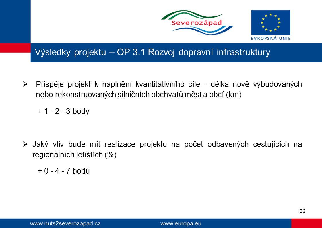  Přispěje projekt k naplnění kvantitativního cíle - délka nově vybudovaných nebo rekonstruovaných silničních obchvatů měst a obcí (km) + 1 - 2 - 3 body  Jaký vliv bude mít realizace projektu na počet odbavených cestujících na regionálních letištích (%) + 0 - 4 - 7 bodů Výsledky projektu – OP 3.1 Rozvoj dopravní infrastruktury 23