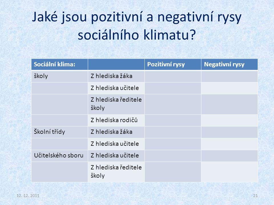 Jaké jsou pozitivní a negativní rysy sociálního klimatu? Sociální klima:Pozitivní rysyNegativní rysy školyZ hlediska žáka Z hlediska učitele Z hledisk