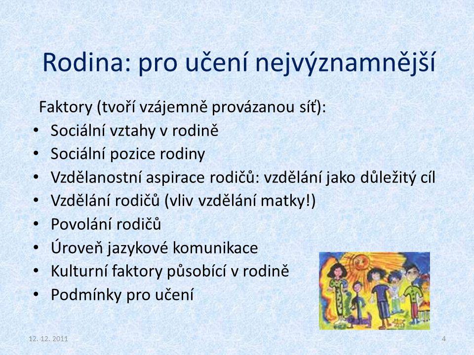 Index ESCS žáků různých typů škol v ČR (PISA 2006) *) 12.