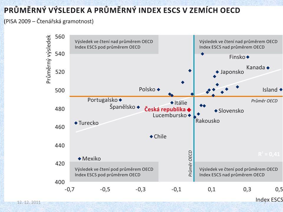 Česká republika patří k zemím s vysoce selektivními vzdělávacími systémy doprovázenými nerovnostmi v přístupu ke vzdělávání Za větší částí příčin nerovného přístupu ke vzdělávání stojí rozdílnost aspirací; ta je v našem společenském prostředí ovlivňována ve velké míře socioekonomickým statusem rodiny; přímý vliv rodiny je ještě posilován prostřednictvím školy; když už se však žák rozhodne o volbě školy, je přijat na základě svých skutečných výsledků; jde o to, že rodiny s nízkými vzdělanostními aspiracemi (a školy, do nichž se žáci selektují) nepodpoří rozhodnutí žáka o volbě školy, která by mu do budoucna dala lepší podmínky pro další vzdělávání a pro vyšší profesní status 12.
