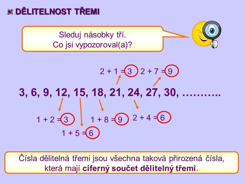 DĚLITELNOST TŘEMI DĚLITELNOST TŘEMI Sleduj násobky tří. Co jsi vypozoroval(a)? 3, 6, 9, 12, 15, 18, 21, 24, 27, 30, ……….. 1 + 2 = 3 1 + 5 = 6 1 + 8 =