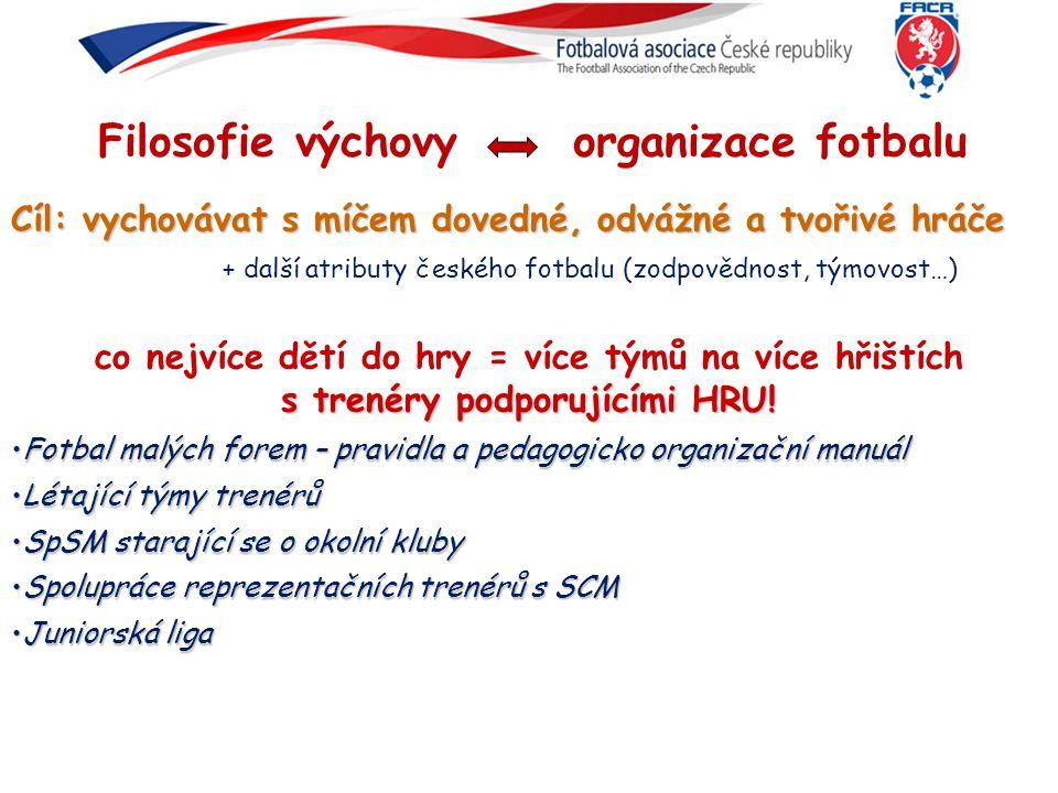 Filosofie výchovy organizace fotbalu Cíl: vychovávat s míčem dovedné, odvážné a tvořivé hráče + další atributy českého fotbalu (zodpovědnost, týmovost