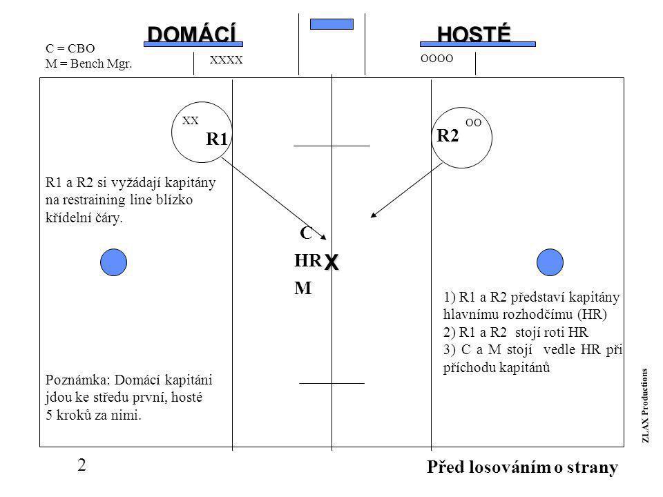 2 DOMÁCÍHOSTÉ X Před losováním o strany 1) R1 a R2 představí kapitány hlavnímu rozhodčímu (HR) 2) R1 a R2 stojí roti HR 3) C a M stojí vedle HR při příchodu kapitánů R1 a R2 si vyžádají kapitány na restraining line blízko křídelní čáry.
