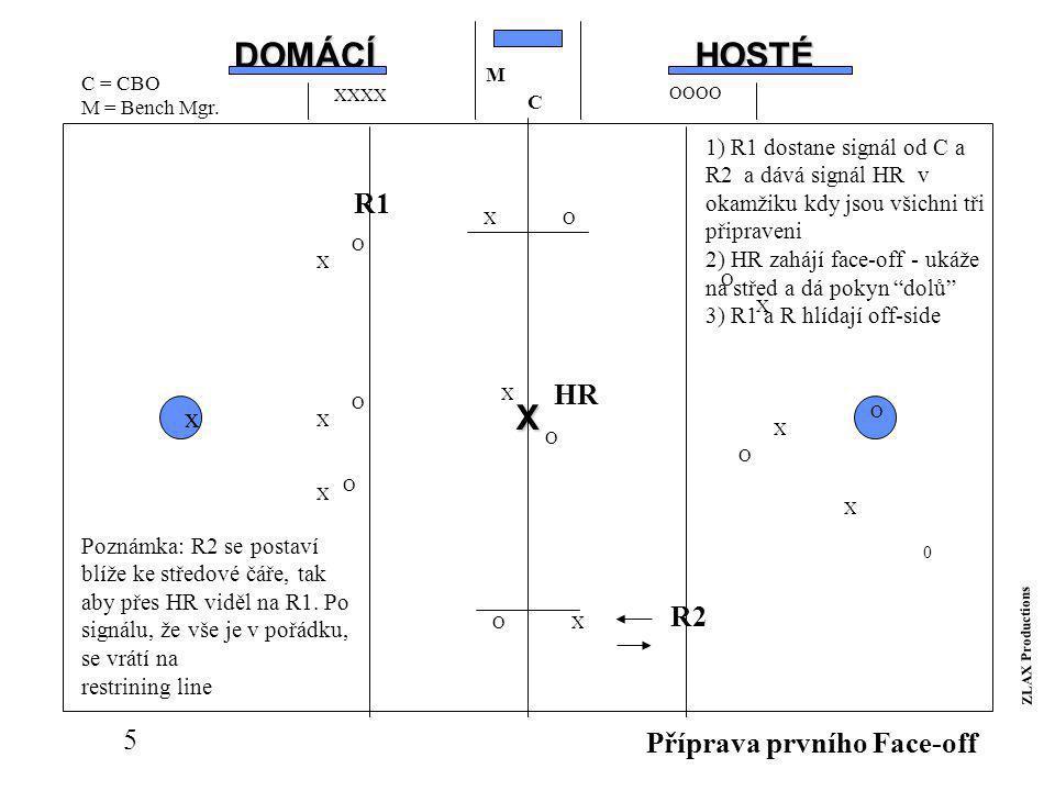 5 X Příprava prvního Face-off x X X X O O O OX X X O O O O 0 X X X O HR R1 R2 1) R1 dostane signál od C a R2 a dává signál HR v okamžiku kdy jsou všichni tři připraveni 2) HR zahájí face-off - ukáže na střed a dá pokyn dolů 3) R1 a R hlídají off-side Poznámka: R2 se postaví blíže ke středové čáře, tak aby přes HR viděl na R1.