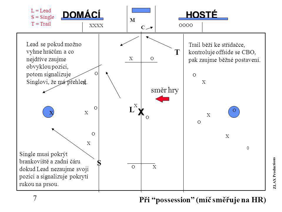 17 X Postup při rvačce X/O rvačka L S T Lead a Single musí výrazným a dlouhým pískáním přerušit hru, zapamatovat si čísla účastníků rvačky.