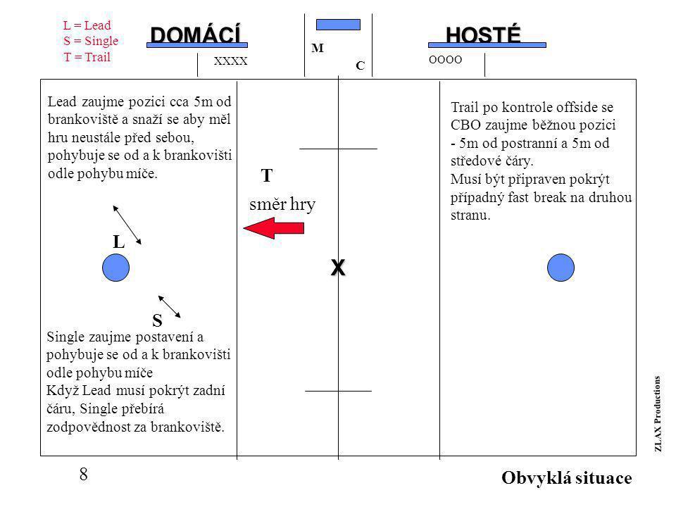 8 X Obvyklá situace L S T Lead zaujme pozici cca 5m od brankoviště a snaží se aby měl hru neustále před sebou, pohybuje se od a k brankovišti odle pohybu míče.