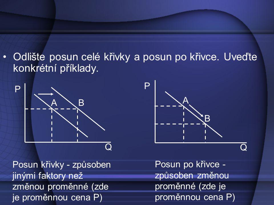 Odlište posun celé křivky a posun po křivce.Uveďte konkrétní příklady.