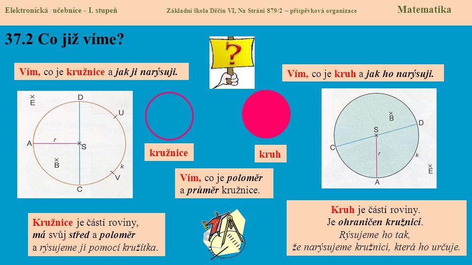 Elektronická učebnice - I. stupeň Základní škola Děčín VI, Na Stráni 879/2 – příspěvková organizace Matematika 37.2 Co již víme? Vím, co je kružnice a