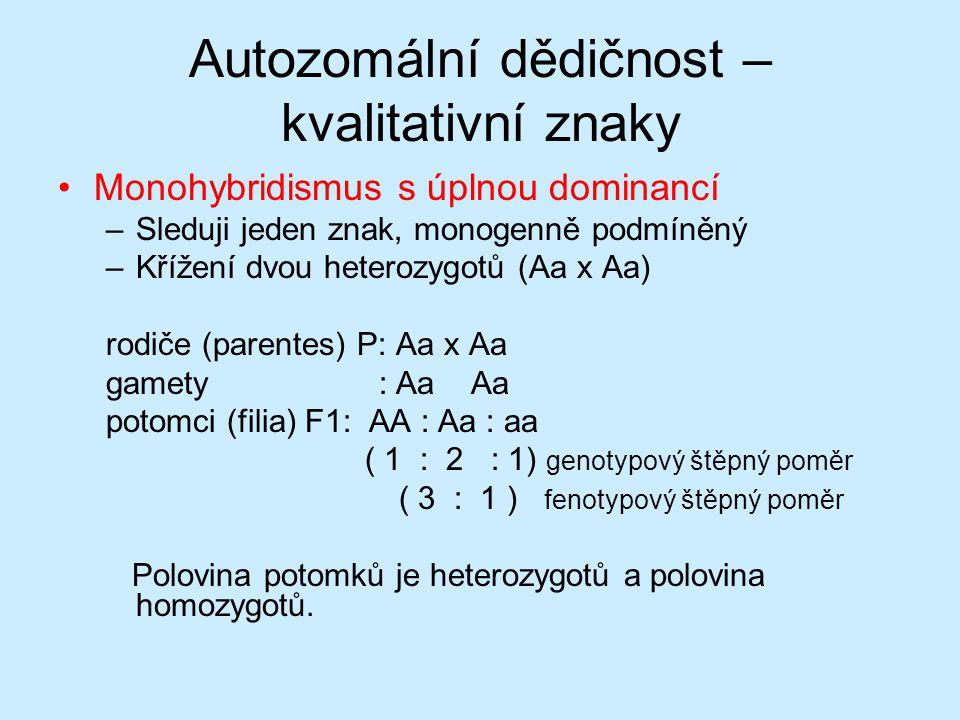 Autozomální dědičnost – kvalitativní znaky Monohybridismus s úplnou dominancí –Sleduji jeden znak, monogenně podmíněný –Křížení dvou heterozygotů (Aa x Aa) rodiče (parentes) P: Aa x Aa gamety : Aa Aa potomci (filia) F1: AA : Aa : aa ( 1 : 2 : 1) genotypový štěpný poměr ( 3 : 1 ) fenotypový štěpný poměr Polovina potomků je heterozygotů a polovina homozygotů.