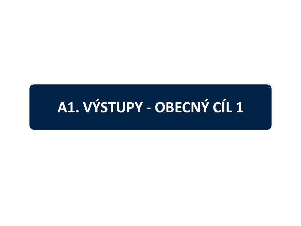 A1. VÝSTUPY - OBECNÝ CÍL 1