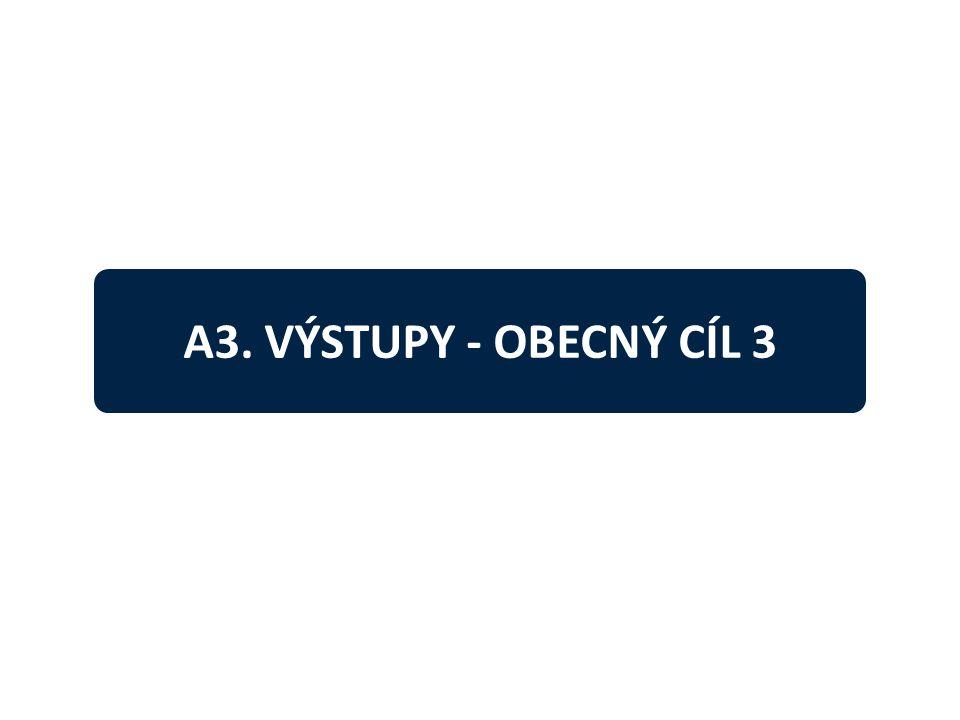 A3. VÝSTUPY - OBECNÝ CÍL 3