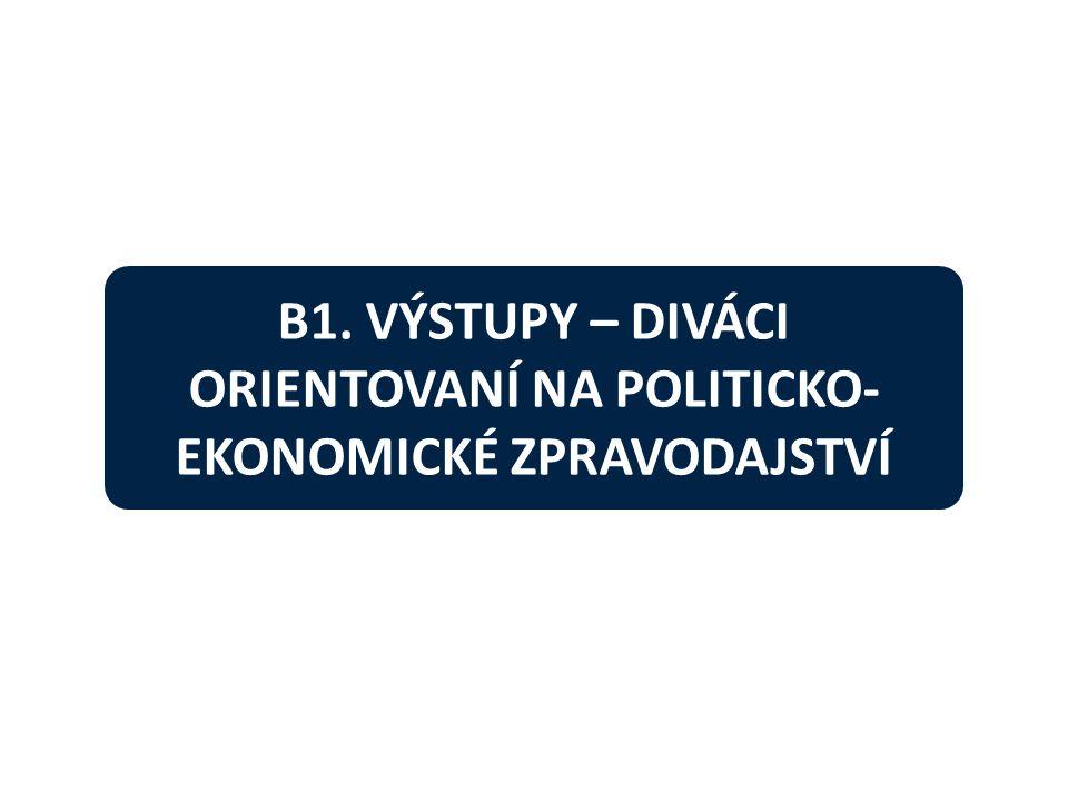 B1. VÝSTUPY – DIVÁCI ORIENTOVANÍ NA POLITICKO- EKONOMICKÉ ZPRAVODAJSTVÍ