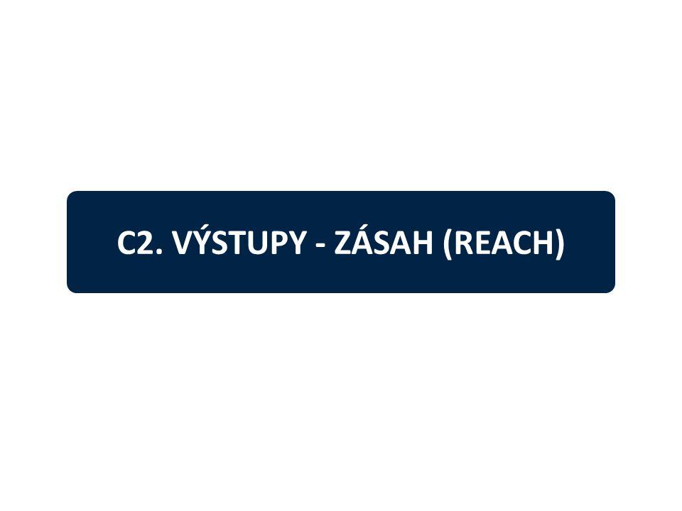 C2. VÝSTUPY - ZÁSAH (REACH)
