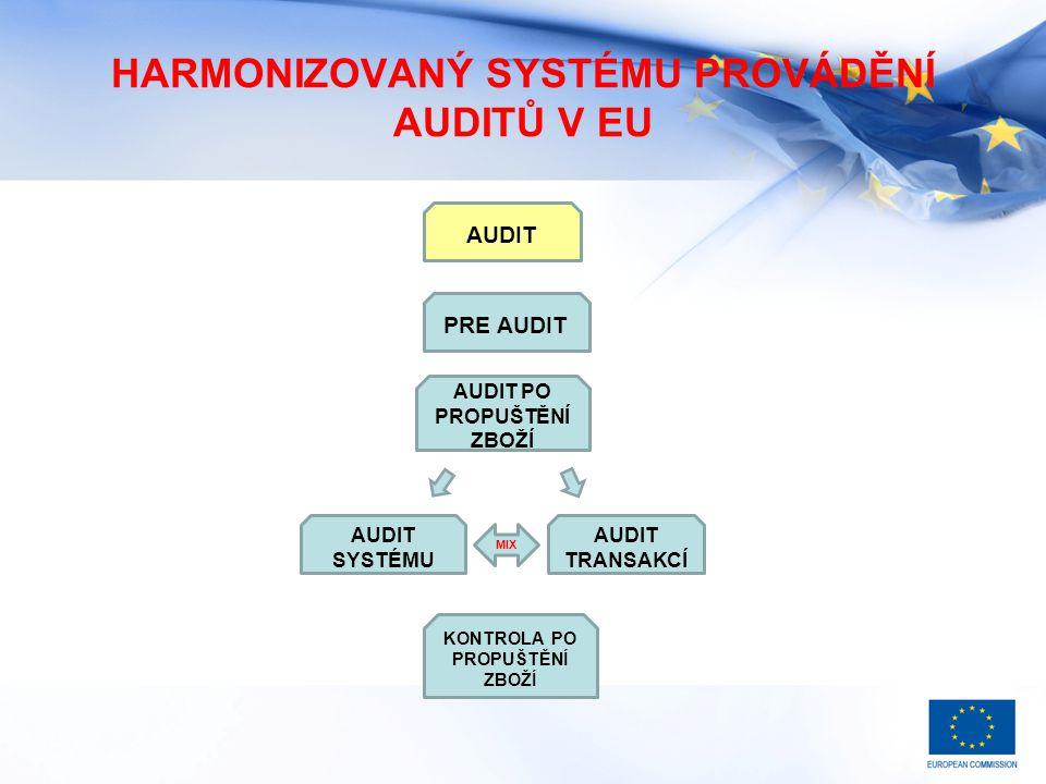 HARMONIZOVANÝ SYSTÉMU PROVÁDĚNÍ AUDITŮ V EU AUDIT PRE AUDIT AUDIT PO PROPUŠTĚNÍ ZBOŽÍ KONTROLA PO PROPUŠTĚNÍ ZBOŽÍ AUDIT SYSTÉMU AUDIT TRANSAKCÍ MIX