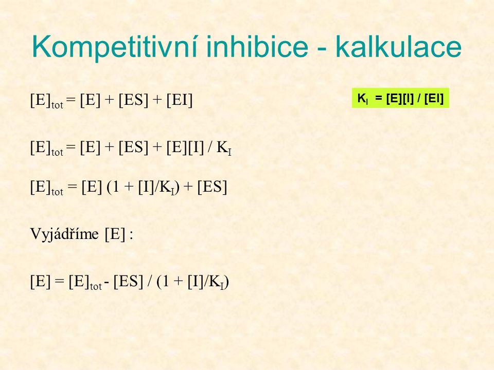 Kompetitivní inhibice - kalkulace [E] tot = [E] + [ES] + [EI] [E] tot = [E] + [ES] + [E][I] / K I [E] tot = [E] (1 + [I]/K I ) + [ES] Vyjádříme [E] :