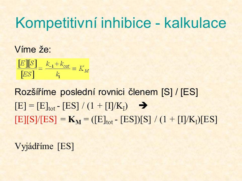 Kompetitivní inhibice - kalkulace Víme že: Rozšíříme poslední rovnici členem [S] / [ES] [E] = [E] tot - [ES] / (1 + [I]/K I )  [E][S]/[ES] = K M = ([