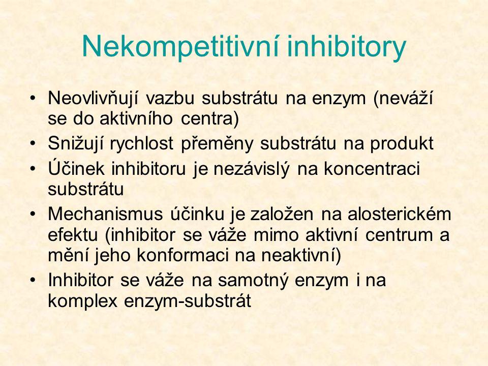 Nekompetitivní inhibitory Neovlivňují vazbu substrátu na enzym (neváží se do aktivního centra) Snižují rychlost přeměny substrátu na produkt Účinek in