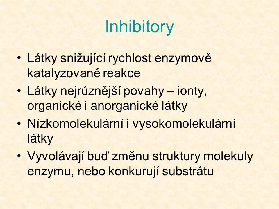 Inhibitory Látky snižující rychlost enzymově katalyzované reakce Látky nejrůznější povahy – ionty, organické i anorganické látky Nízkomolekulární i vy