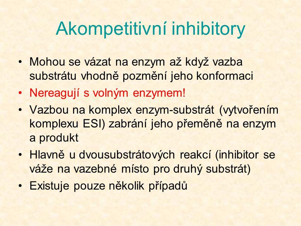 Akompetitivní inhibitory Mohou se vázat na enzym až když vazba substrátu vhodně pozmění jeho konformaci Nereagují s volným enzymem! Vazbou na komplex