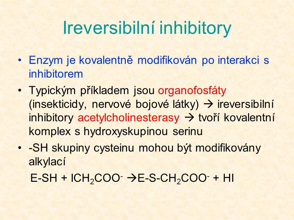Ireversibilní inhibitory Enzym je kovalentně modifikován po interakci s inhibitorem Typickým příkladem jsou organofosfáty (insekticidy, nervové bojové