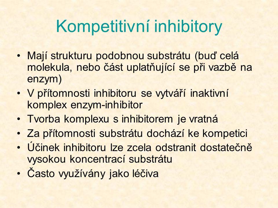 Kompetitivní inhibitory Mají strukturu podobnou substrátu (buď celá molekula, nebo část uplatňující se při vazbě na enzym) V přítomnosti inhibitoru se