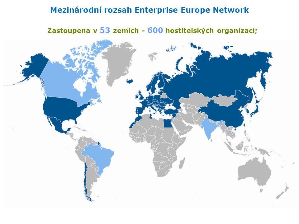 Mezinárodní rozsah Enterprise Europe Network Zastoupena v 53 zemích - 600 hostitelských organizací;