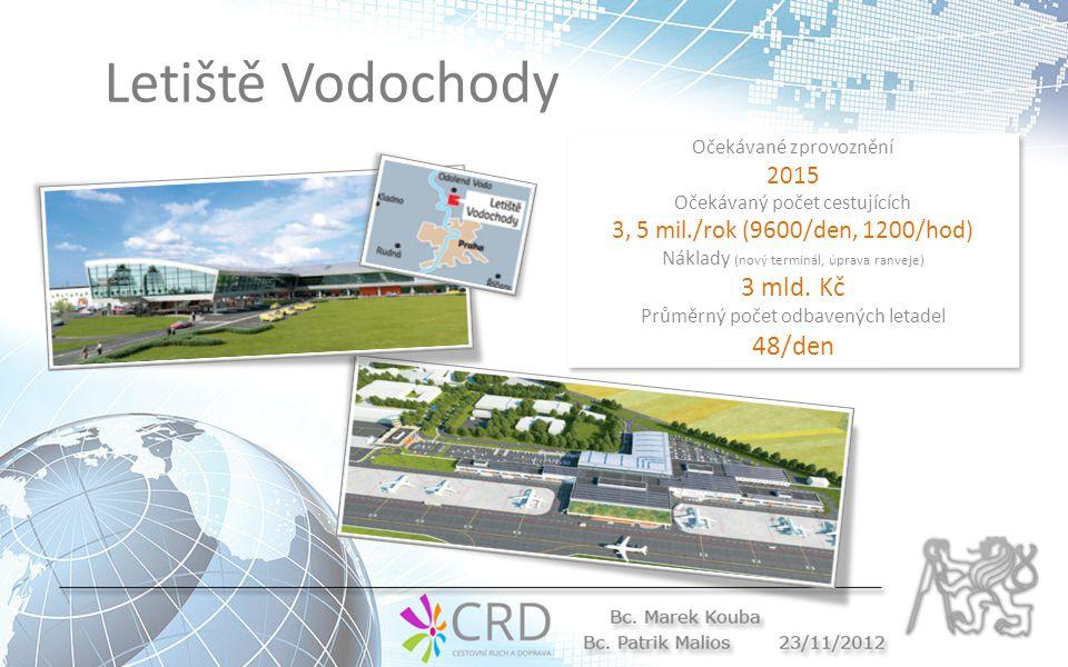 Letiště Vodochody Očekávané zprovoznění 2015 Očekávaný počet cestujících 3, 5 mil./rok (9600/den, 1200/hod) Náklady (nový terminál, úprava ranveje) 3 mld.