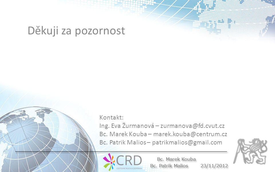 Děkuji za pozornost Kontakt: Ing.Eva Žurmanová – zurmanova@fd.cvut.cz Bc.
