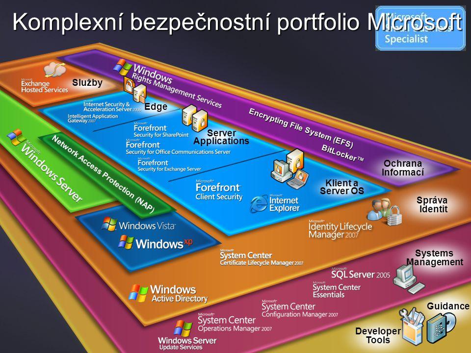 Guidance Developer Tools Systems Management Správa Identit Komplexní bezpečnostní portfolio Microsoft Ochrana Informací Edge Klient a Server OS Server