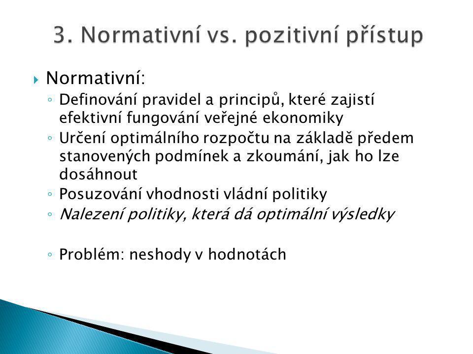  Normativní: ◦ Definování pravidel a principů, které zajistí efektivní fungování veřejné ekonomiky ◦ Určení optimálního rozpočtu na základě předem stanovených podmínek a zkoumání, jak ho lze dosáhnout ◦ Posuzování vhodnosti vládní politiky ◦ Nalezení politiky, která dá optimální výsledky ◦ Problém: neshody v hodnotách