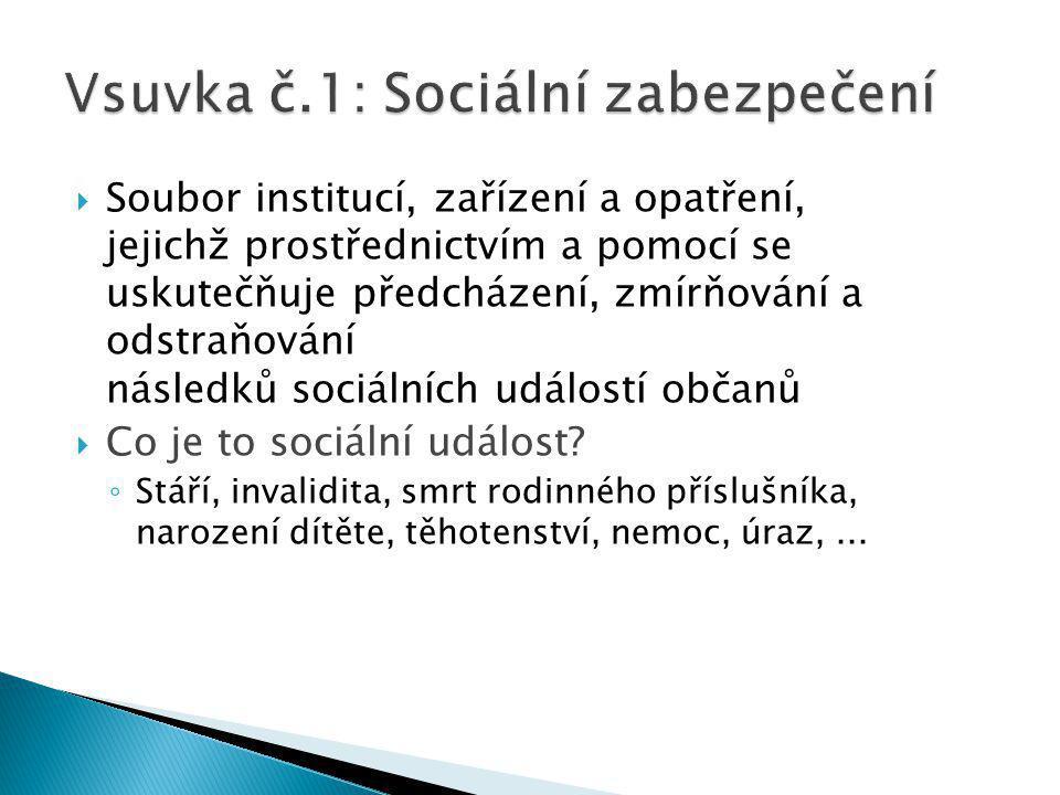  Soubor institucí, zařízení a opatření, jejichž prostřednictvím a pomocí se uskutečňuje předcházení, zmírňování a odstraňování následků sociálních událostí občanů  Co je to sociální událost.