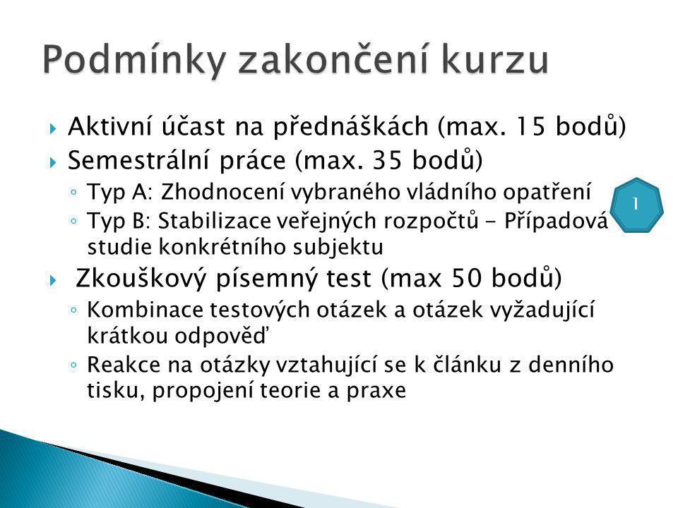  Aktivní účast na přednáškách (max. 15 bodů)  Semestrální práce (max.
