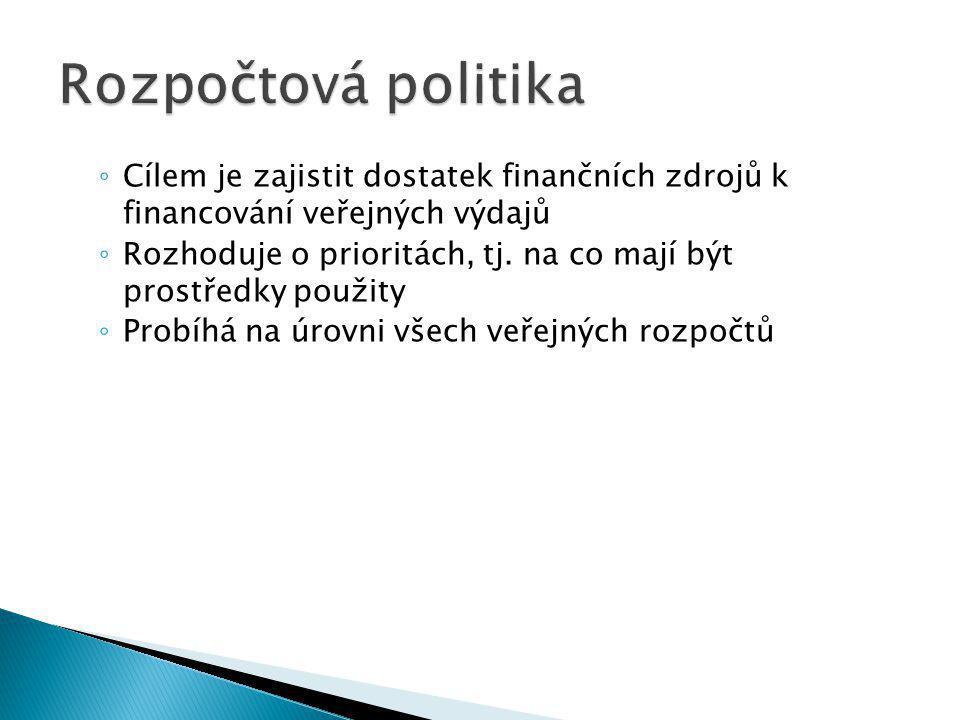 ◦ Cílem je zajistit dostatek finančních zdrojů k financování veřejných výdajů ◦ Rozhoduje o prioritách, tj.