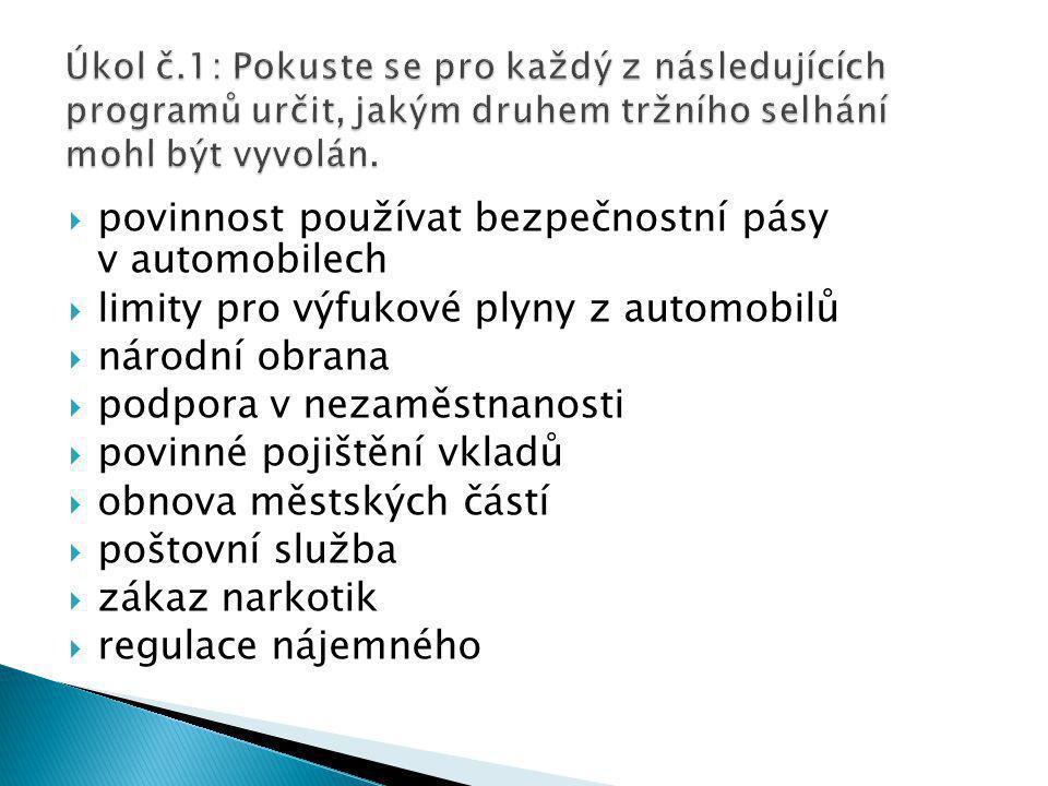  povinnost používat bezpečnostní pásy v automobilech  limity pro výfukové plyny z automobilů  národní obrana  podpora v nezaměstnanosti  povinné pojištění vkladů  obnova městských částí  poštovní služba  zákaz narkotik  regulace nájemného