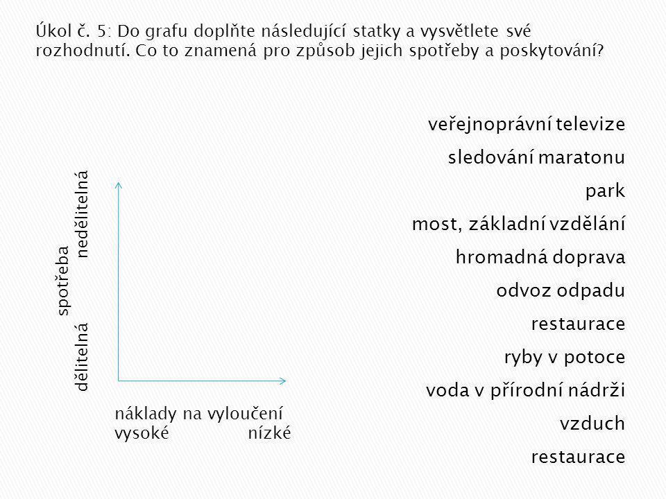 náklady na vyloučení vysokénízké spotřeba dělitelná nedělitelná Úkol č.