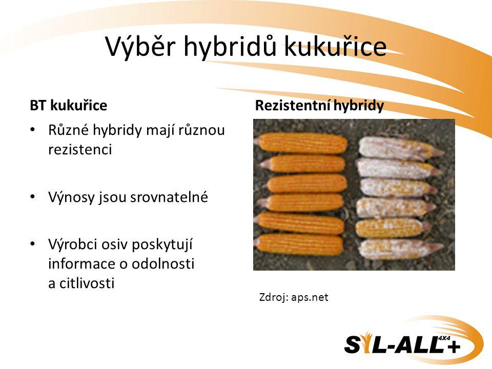 Výběr hybridů kukuřice BT kukuřice Různé hybridy mají různou rezistenci Výnosy jsou srovnatelné Výrobci osiv poskytují informace o odolnosti a citlivo