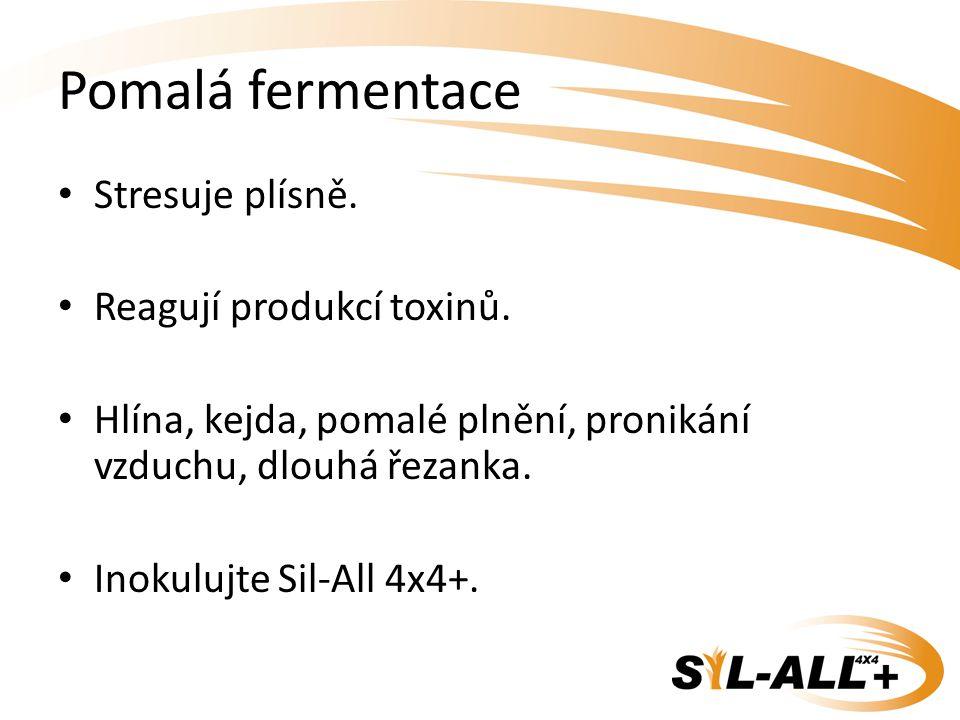 Pomalá fermentace Stresuje plísně. Reagují produkcí toxinů. Hlína, kejda, pomalé plnění, pronikání vzduchu, dlouhá řezanka. Inokulujte Sil-All 4x4+.