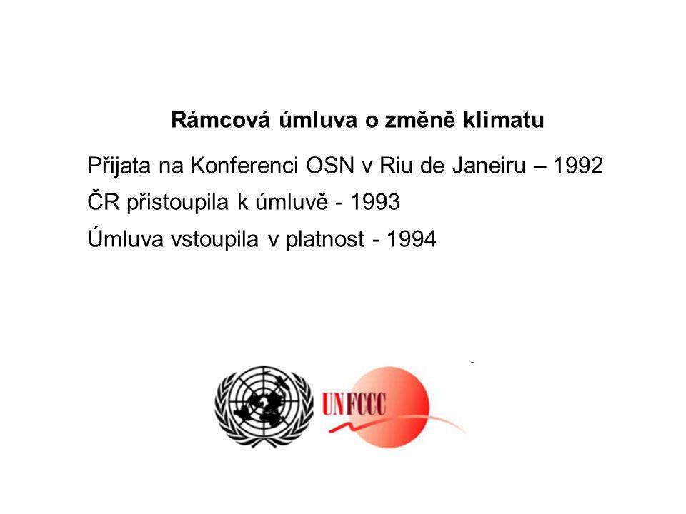Rámcová úmluva o změně klimatu Přijata na Konferenci OSN v Riu de Janeiru – 1992 ČR přistoupila k úmluvě - 1993 Úmluva vstoupila v platnost - 1994