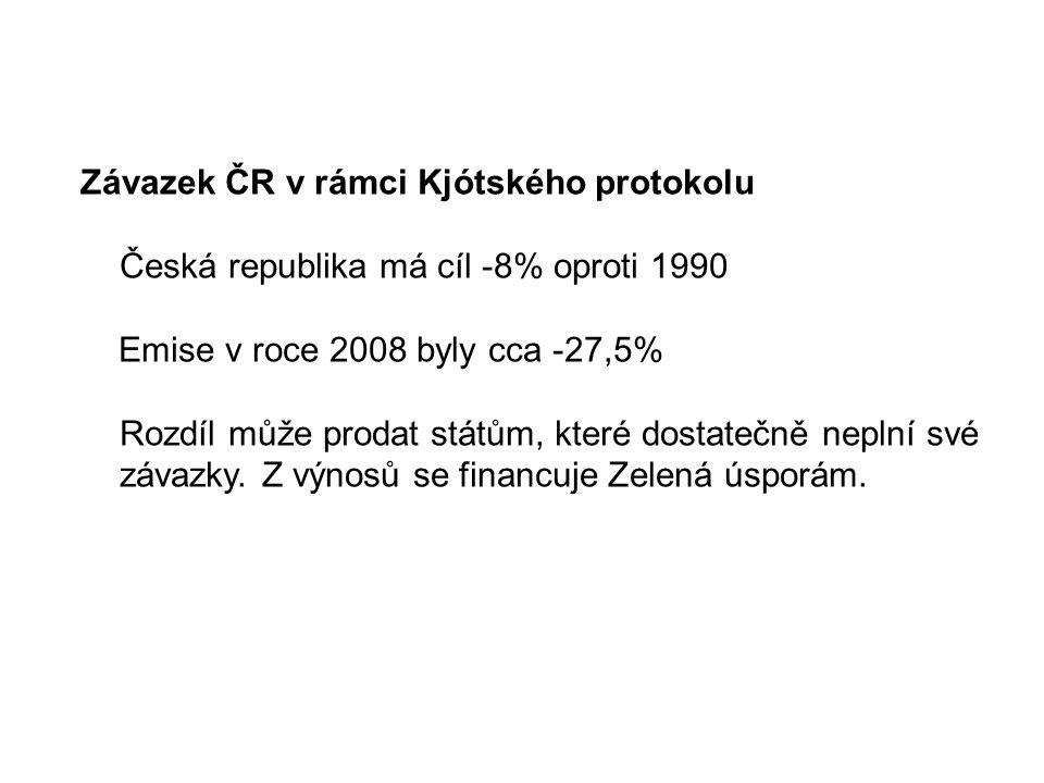 Závazek ČR v rámci Kjótského protokolu Česká republika má cíl -8% oproti 1990 Emise v roce 2008 byly cca -27,5% Rozdíl může prodat státům, které dostatečně neplní své závazky.